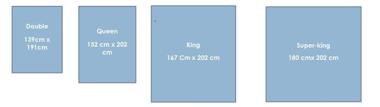 BED SIZES - DBL SKG